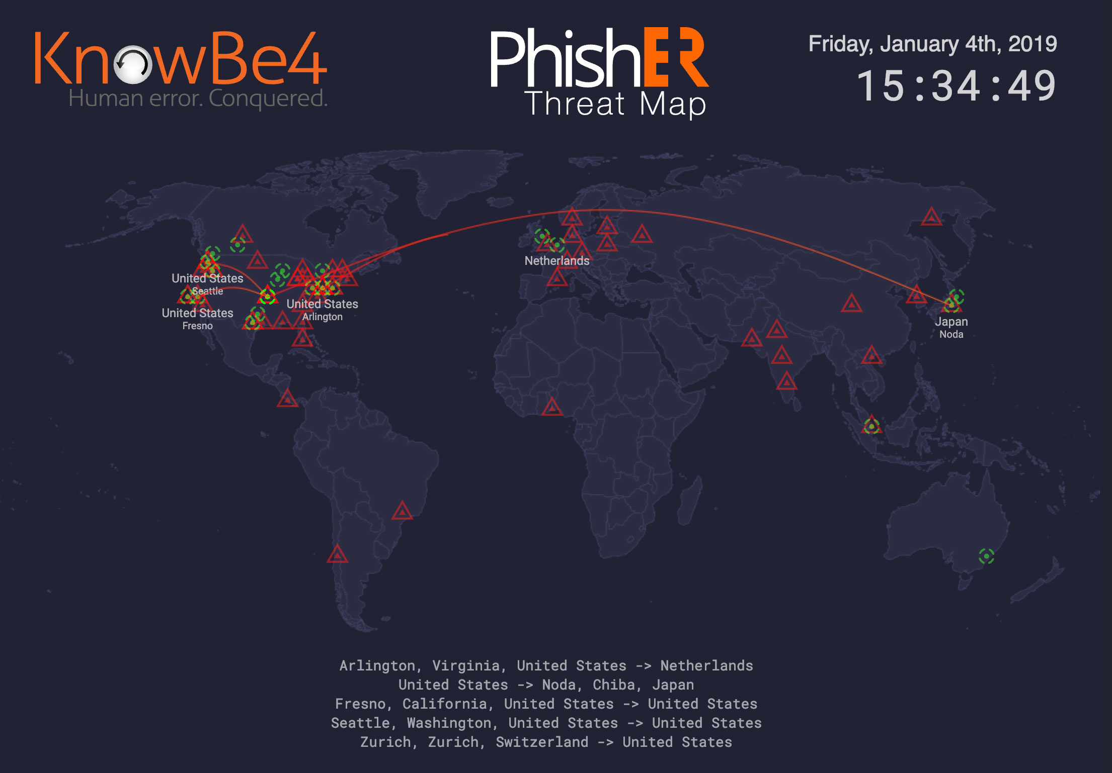 Mapa do PhishER